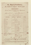 Student's_report_card_from_St._Mary's_Female_Seminary,_circa_1870.